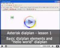 Asterisk dialplan tutorial - VoIP-Info