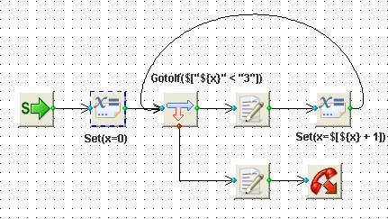 Asterisk dial plan while loop
